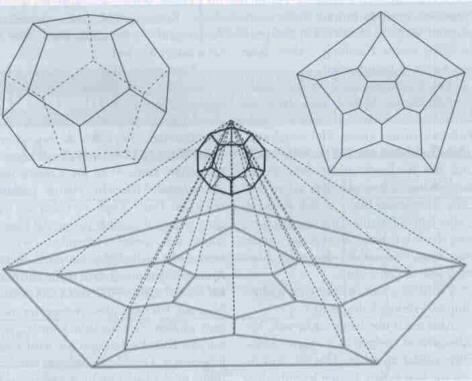 Geometrische Darstellungen
